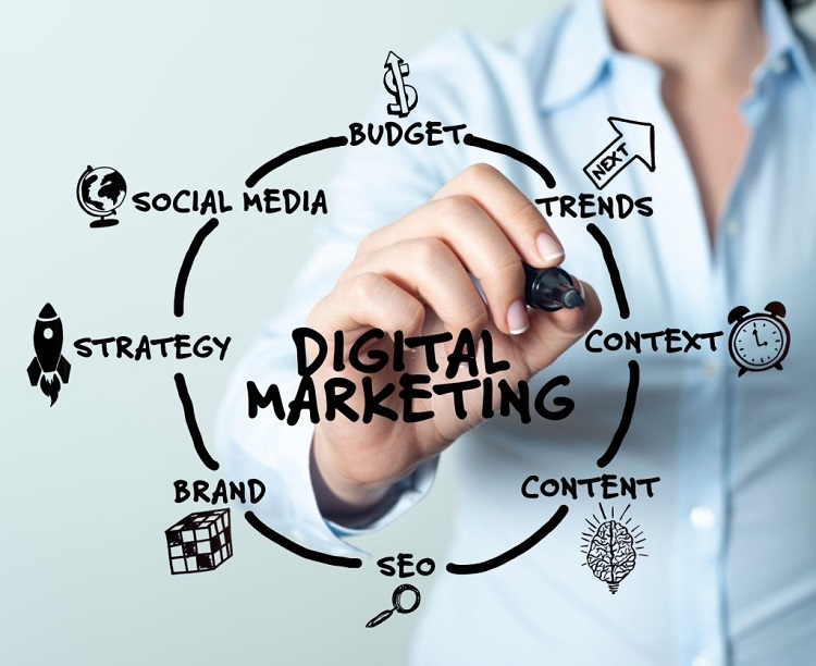 10 Reasons Why Your Business Needs Digital Marketing